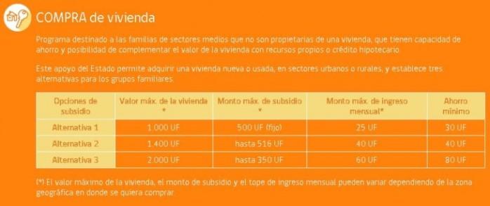 subsidioclasemedia1-730x306
