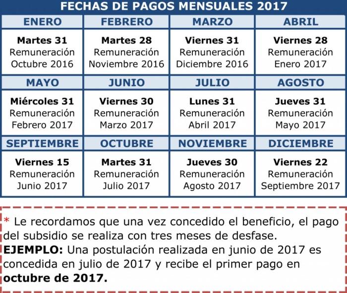 Calendario de pagos | Sence