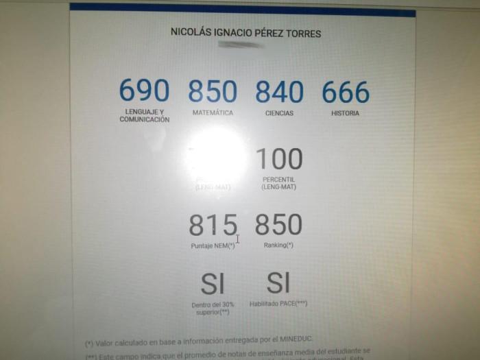 Puntaje Nicolás