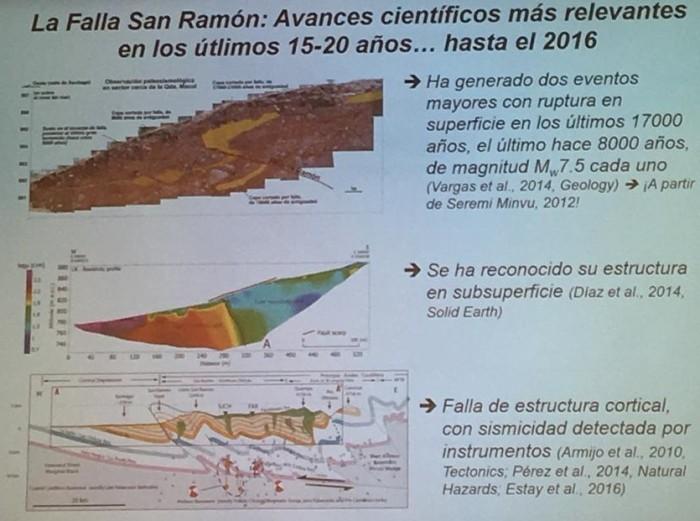 presentación del profesor gabriel vargas acerca de la falla de san ramón