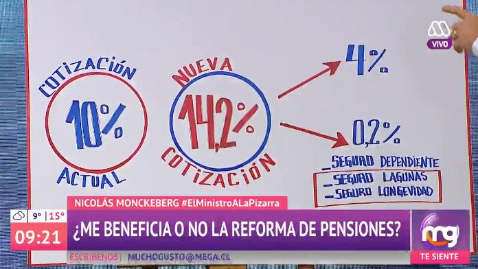 ministro nicolás monckeberg explicó reforma previsional