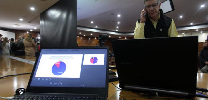 Consulta ciudadana mayoría aprobó restricción horaria para menores de 16 años