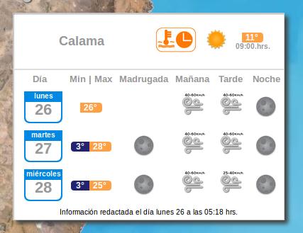 Pronósticos totalmente opuestos en Chile
