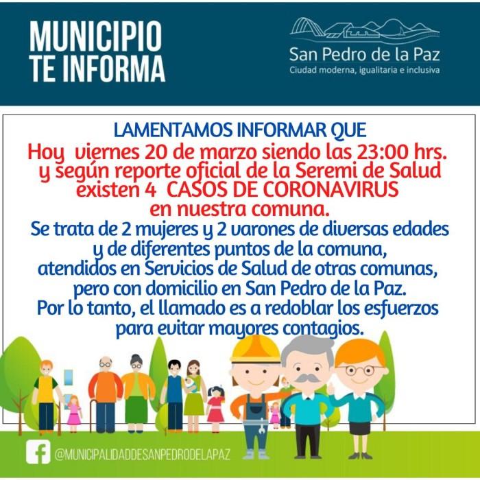 Comuna de San Pedro de la Paz registra sus primeros cuatro casos de coronavirus