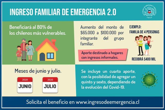 Ingreso Familiar de Emergencia 2.0