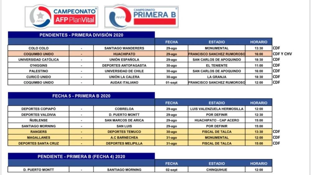 ANFP confirmó la programación para la vuelta del fútbol chileno