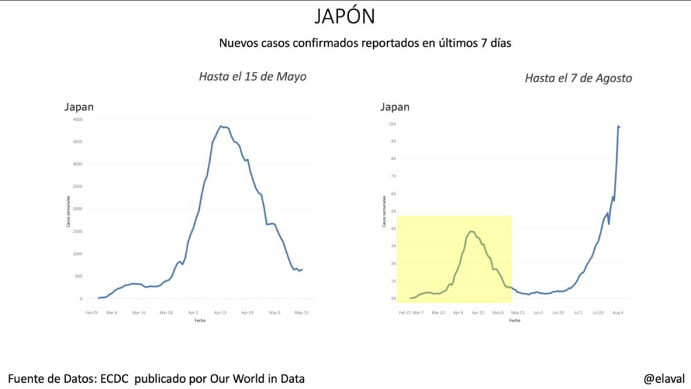 Japón pandemia