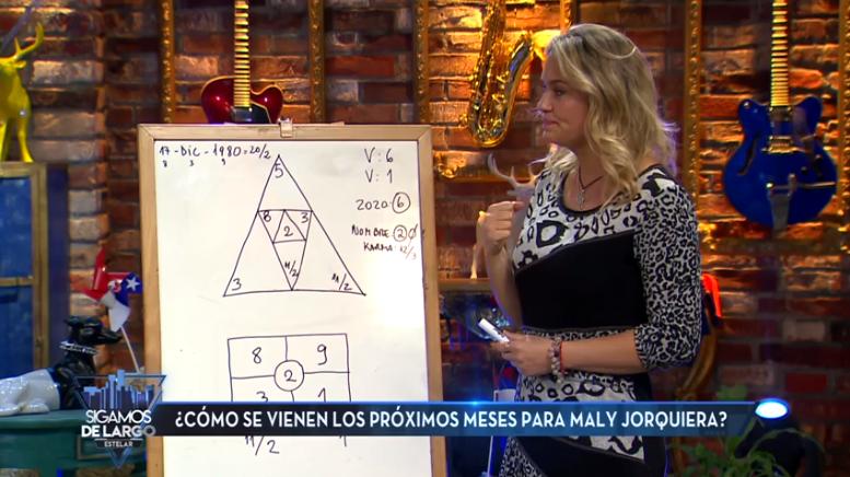 Kenita Larraín analiza números de Maly Jorquiera
