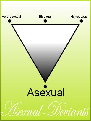 grisexualidad