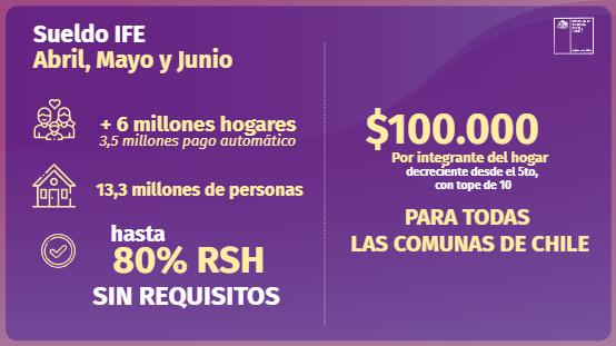 Presidente Piñera anuncia nuevo Ingreso Familiar de Emergencia para 13 millones de personas