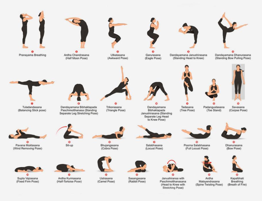 Las 26 posturas del Bikram   Captura