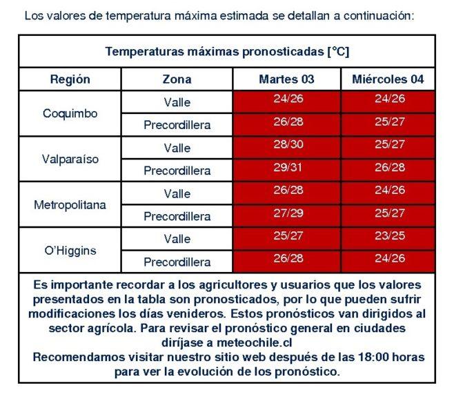 alerta meteorología